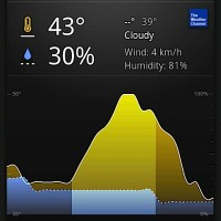 android_21_weather_info