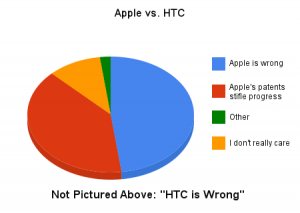 apple_vs_htc