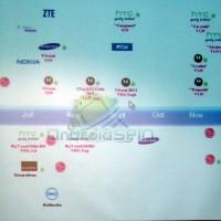 tmo_roadmap