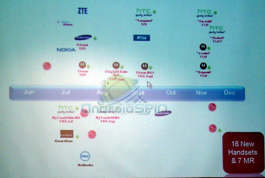 tmo_roadmap
