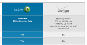 clearwire_vs_vzw