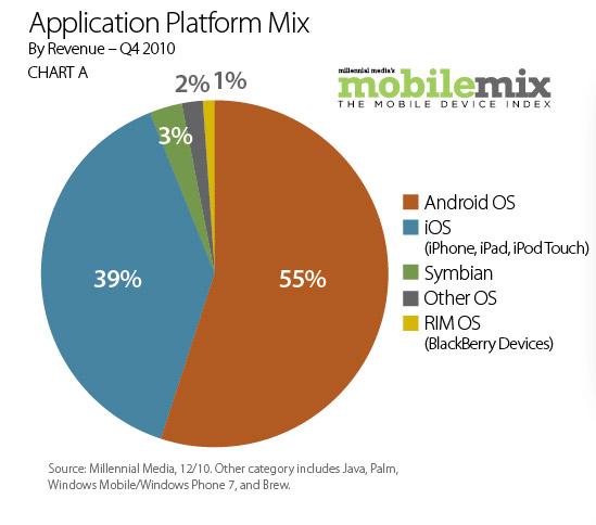 AppPlatformMix