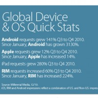 global-stats