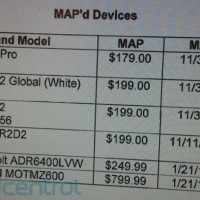 thunderbolt-xoom-price
