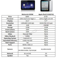 xoom-vs-ipad1