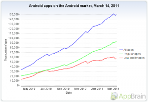 number-of-android-apps