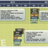 qualcomm_roadmap
