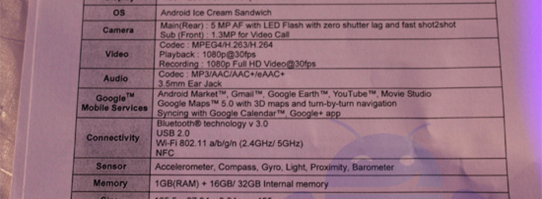 Galaxy Nexus Specs Revealed; It's Official This Time