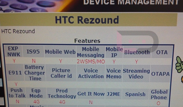 htc-rezound-global