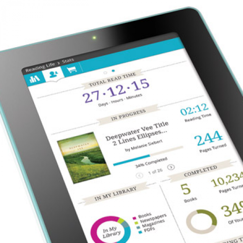 Kobo Counters Amazon Kindle Fire with $199 Vox