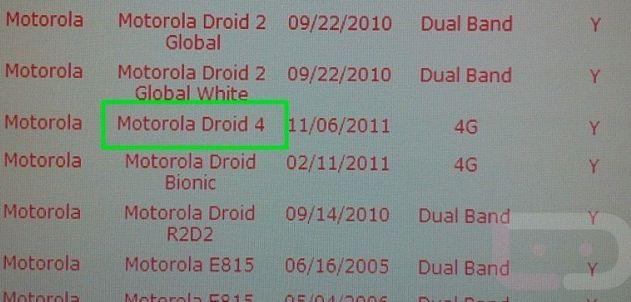 droid4-vzw1-650x302