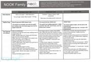 nookfamily