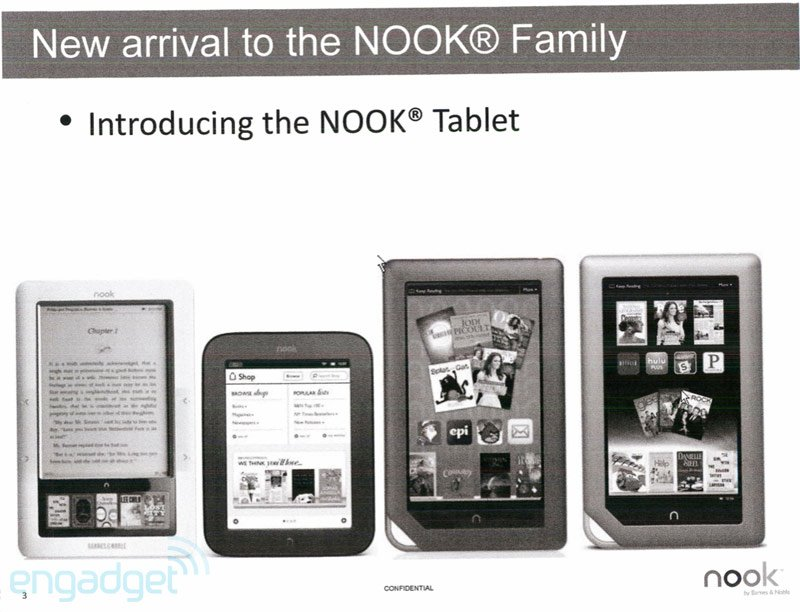 Nookfamily1