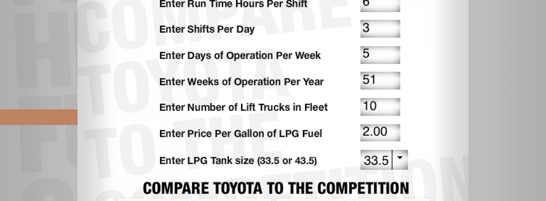 Toyota introduces fuel efficiency app for forklift fleet managers