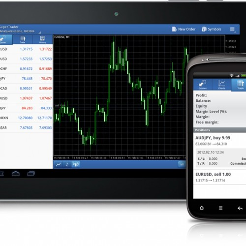 MetaQuotes, MegaTrader5 stock market trading updated with charts and new tablet design