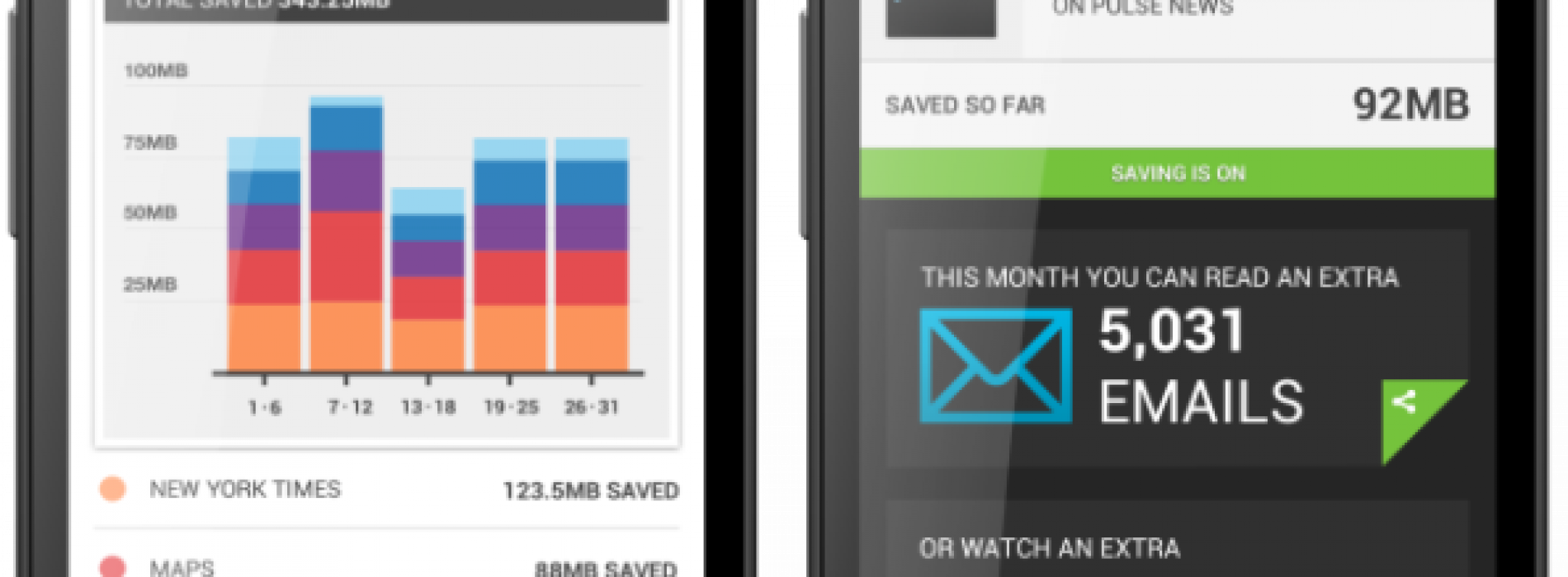 Onavo introduces Extend app for ICS devices, helps you keep track of every megabyte