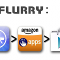 flurry feature
