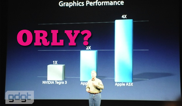 Ipad Benchmarks Apple Nvidia Feature