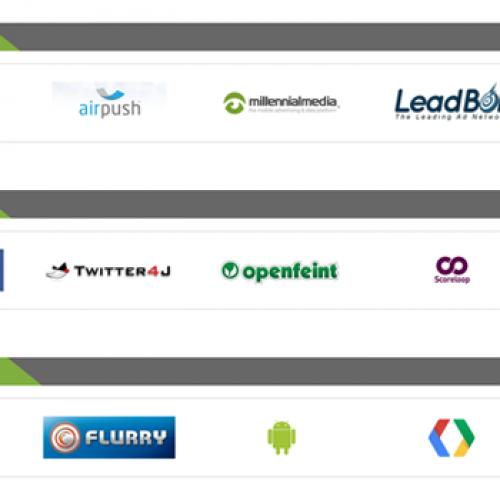 Appbrain intros ad network stats, social SDK's, other dev tools