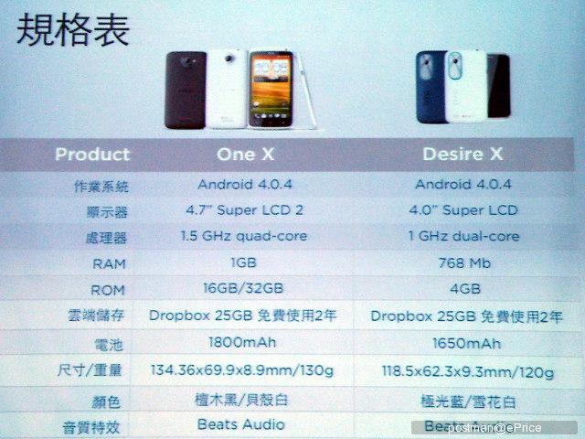 HTC-Desire-3