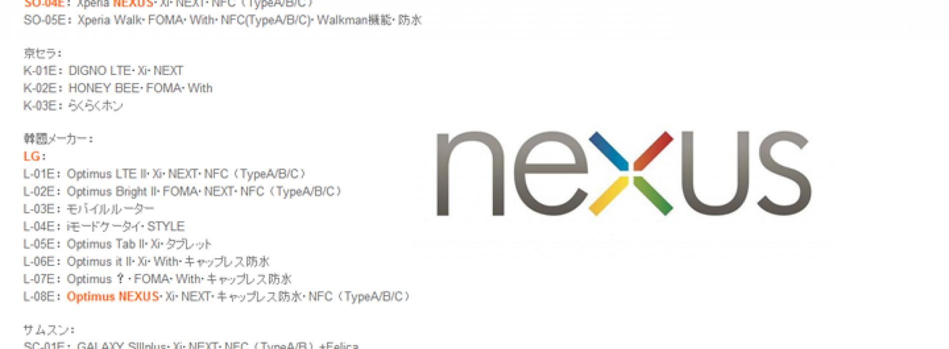 Xperia Nexus and Optimus Nexus tossed into rumor mill