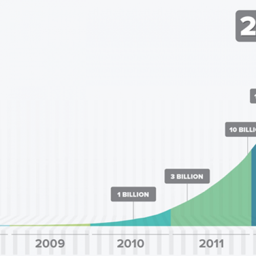 Google Play blows past 25 billion app downloads