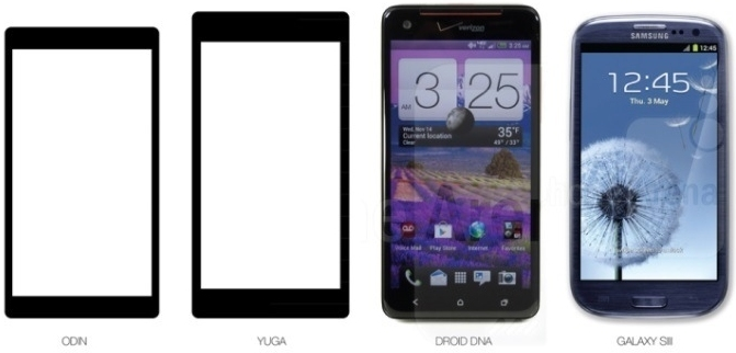 Sony Odin Yuga Vs Droid Dna Vs Galaxy SIII Jpg