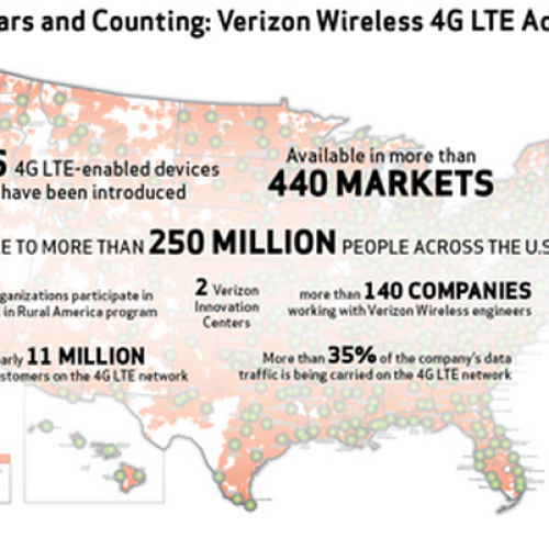 Verizon celebrates two years of 4G LTE