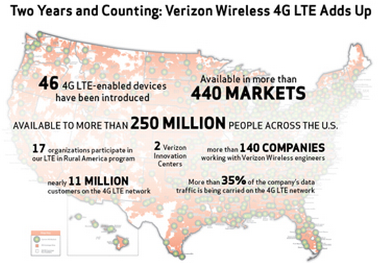 verizon4g_monument
