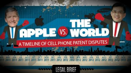 apple_vs_world