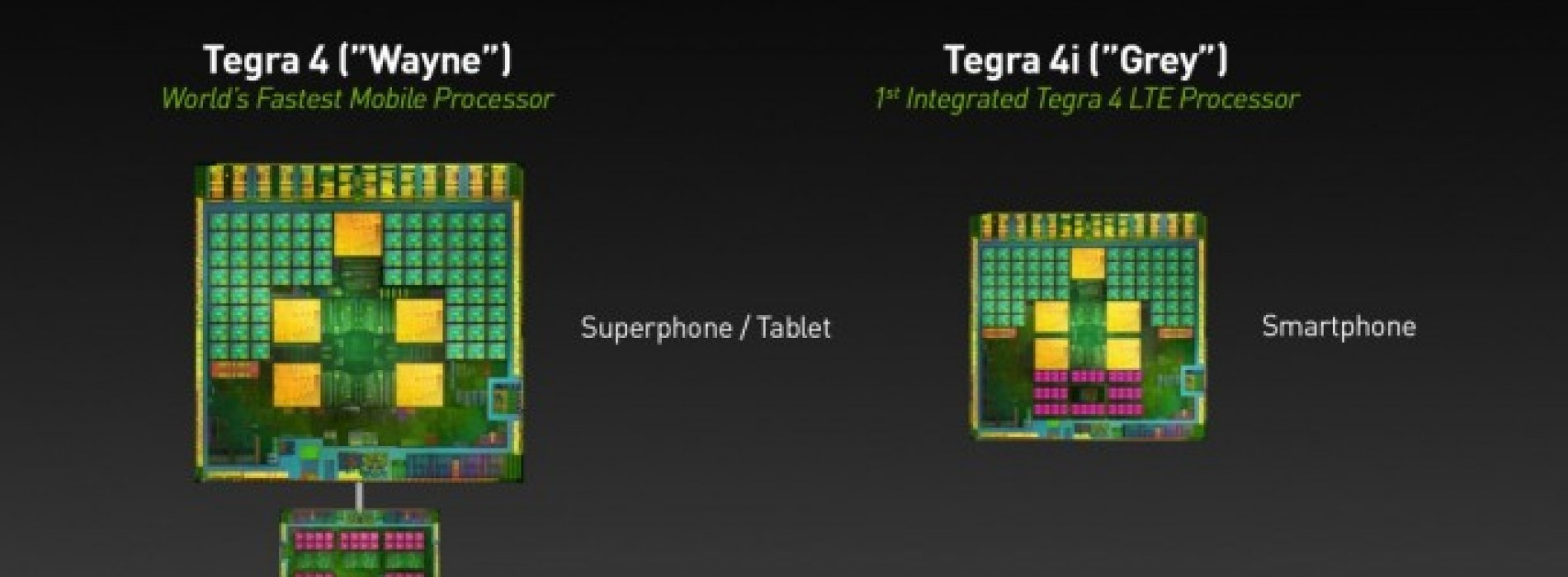 NVIDIA announces Tegra 4i processor with integrated LTE, i500 LTE modem