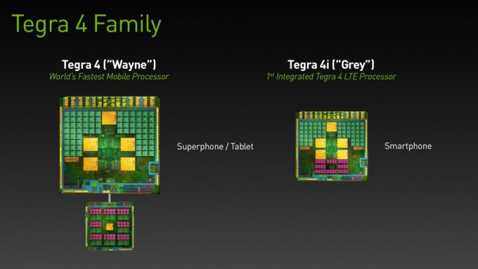 Tegra 4 Family
