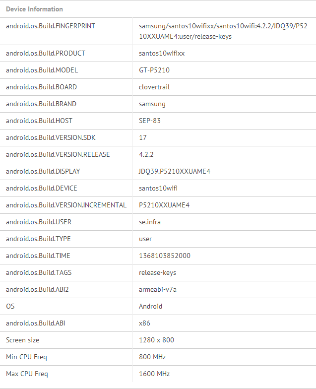 benchmarksP5200
