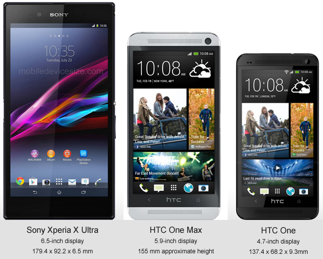 htc-one-max-size-chart
