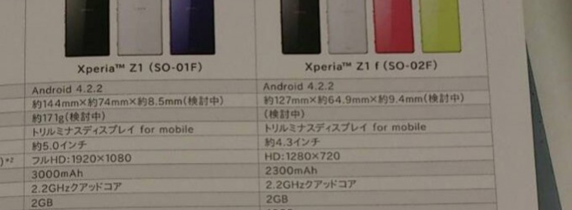 Sony Xperia Z1 f shows off for the camera, could be a Japanese miniature Z1