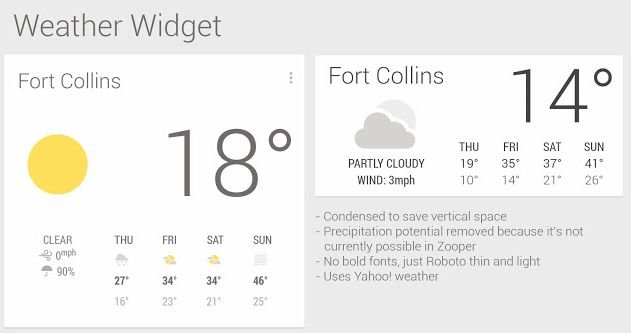 GoogleNowV2-Weather