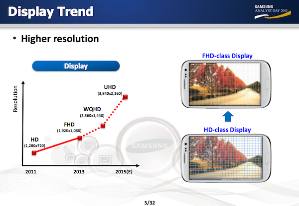 samsung_display_trends2