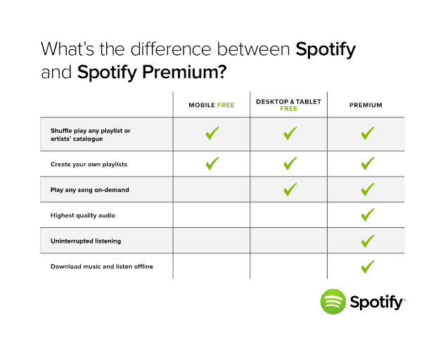 spotify_services