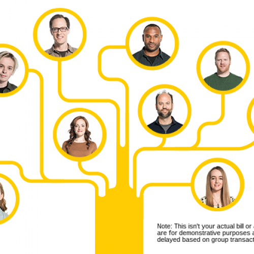 Sprint Framily plans now offered to business lines