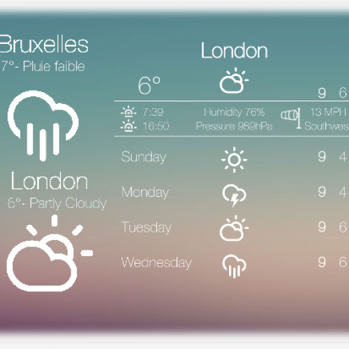 Get This Look: 'Flat' Zooper Widget