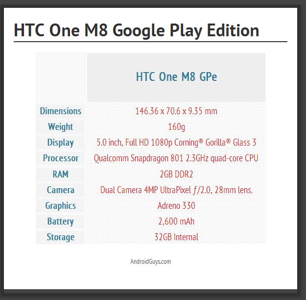 htc one m8 gpe specs