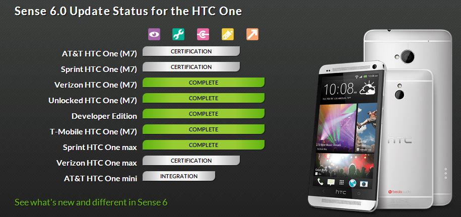 htc one update process