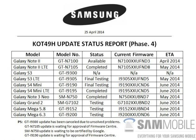 kitkat-Update-status-leak