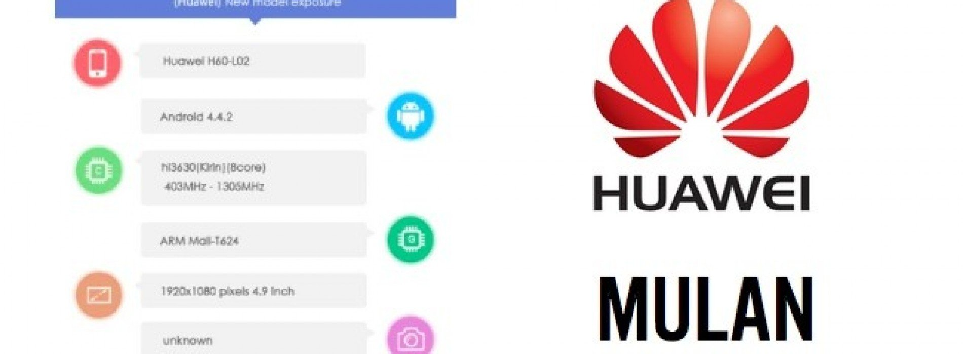 "Huawei's flagship ""Mulan"" showing an 8-core processor"