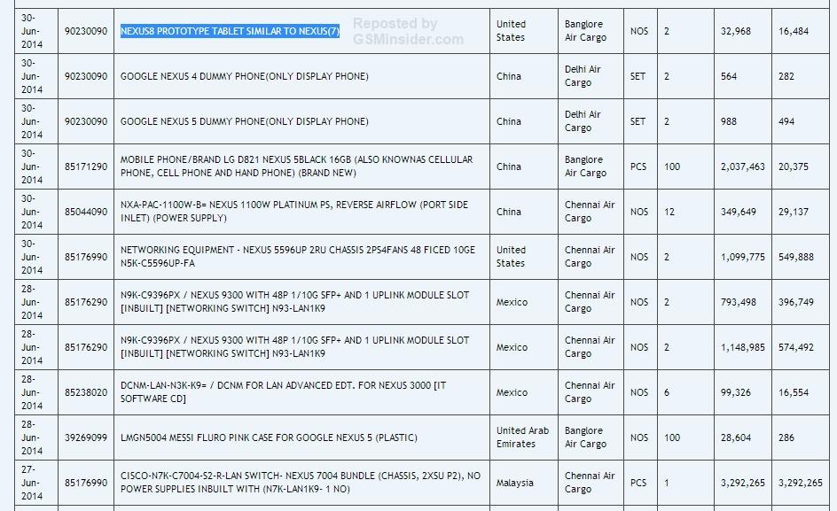 Nexus 8 shipping manifest___