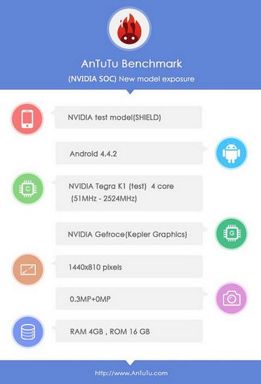 nvidia-shield-2_benchmarks