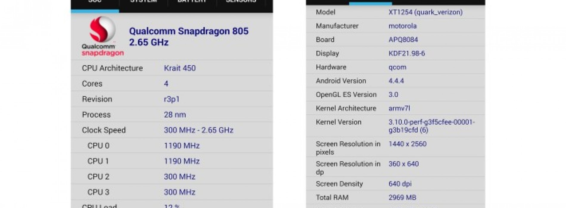Specs leak for Verizon Droid Turbo
