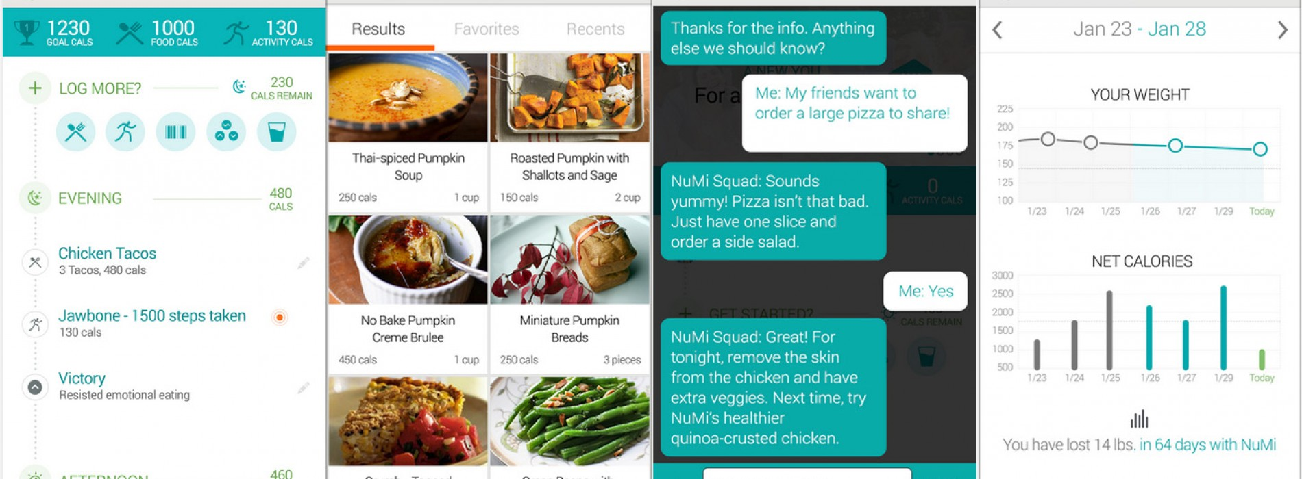 NutriSystem updates its NuMi app, a DIY digital weight loss system