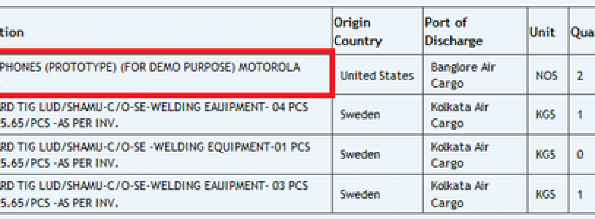 Motorola 'Shamu' spotted once more in Zauba import sheet