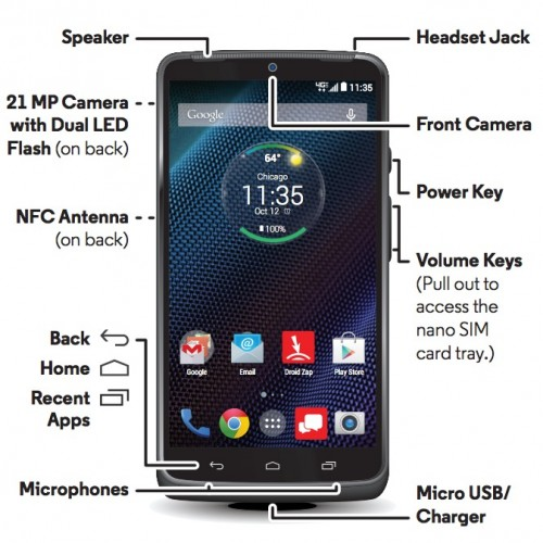 Droid Turbo manual confirms specs, reveals software features
